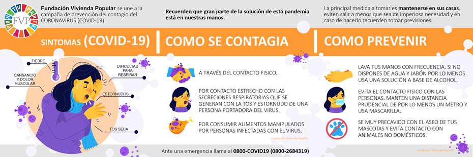 Todo lo que necesitas saber sobre el nuevo coronavirus (COVID-19)